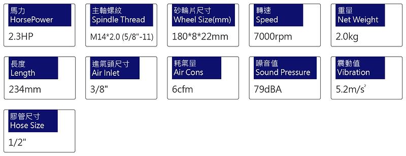 氣動砂輪機 PG-7702