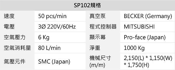 SP102 SD卡自動貼標籤機
