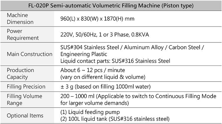 Semi-automatic Volumetric Filling Machine (Piston type) FL-020P