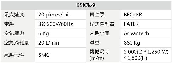 KSK 信封包裝機