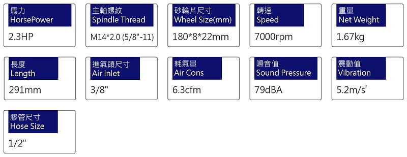 氣動砂輪機 PG-7705