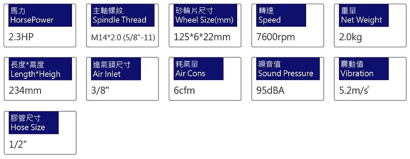 氣動水磨機、砂光機 PWS-125L