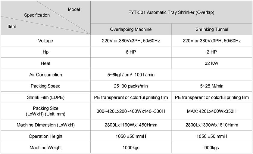 Automatic Tray Shrinker (Overlap)