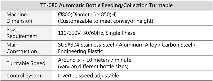 TT-080 Automatic Bottle Feeding/Collection Turntable