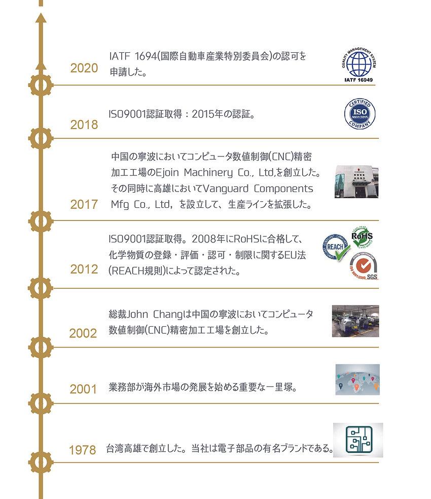 History-日文.jpg