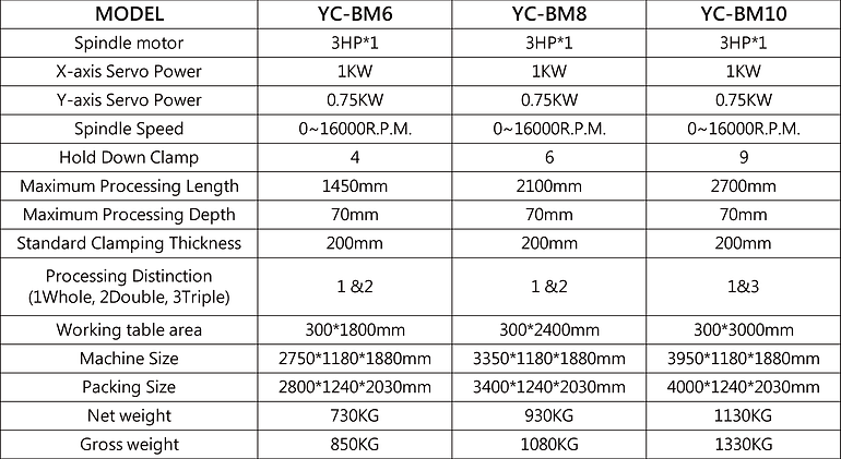 YC-BM6 Boring / Milling Compound Machine