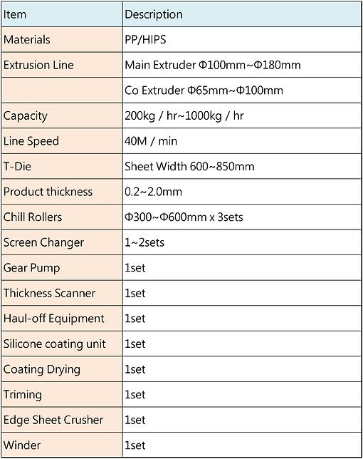 PP, HIPS Multilayer-Sheet Extruder