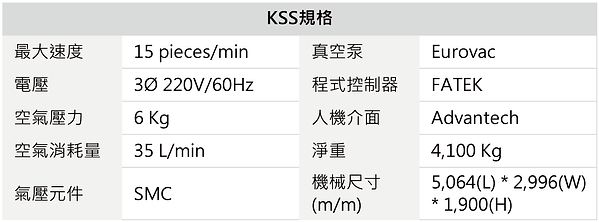 KSS SSD自動包裝機