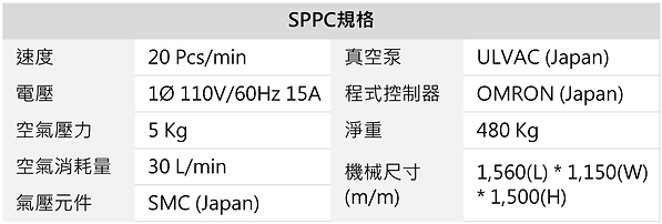 SPPC 半自動卡類超音波(轉盤式)融接機
