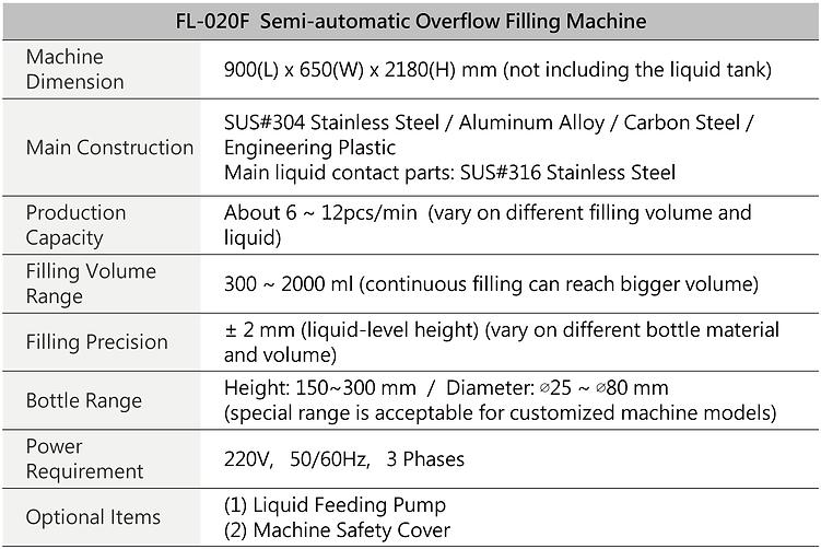 Semi-automatic Overflow Filling Machine FL-020F
