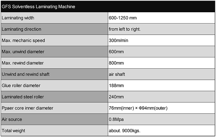 GFS Solventless Laminating Machine