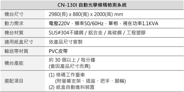 自動光學條碼檢測系統 CN-130I