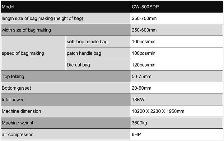 SDP Heavy Duty Bag Making Machine