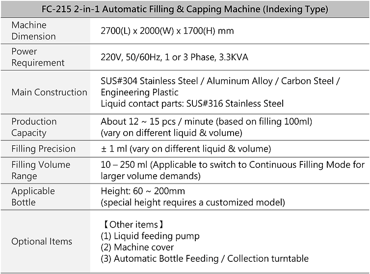 2-in-1 Automatic Filling & Capping Machine (Indexing type)