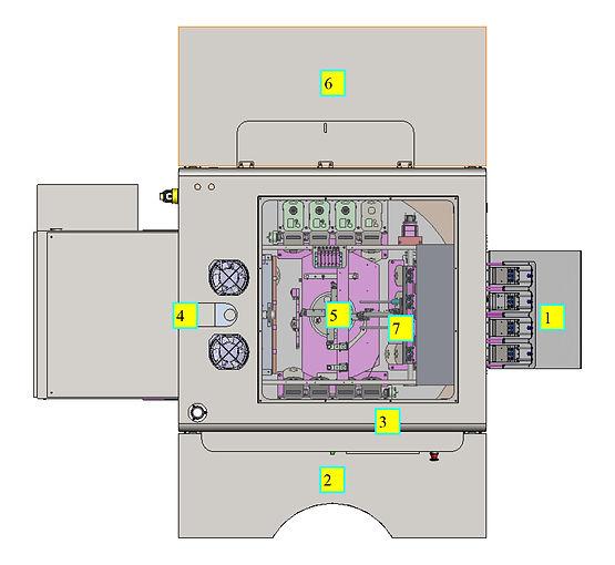 DL1 機轉盤式 半自動高周波熱壓機