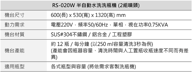 RS-020W 半自動水洗洗瓶機 (2組噴頭)