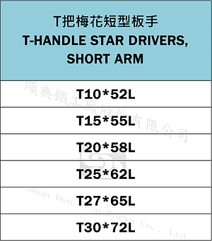T-Handle Hex. Drivers