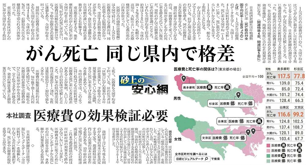 20170521日経新聞朝刊