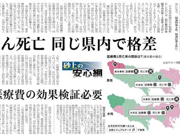 日経新聞の記事(日本の医療費)