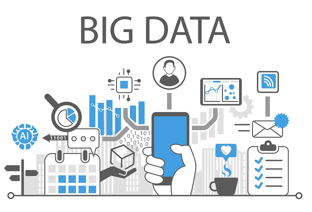 Digital Transformation: Analyzing Big Data