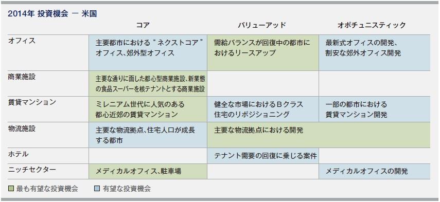 ISA2014_canada投資機会.jpg