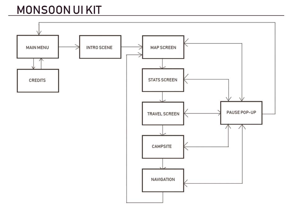UI kits 22.png