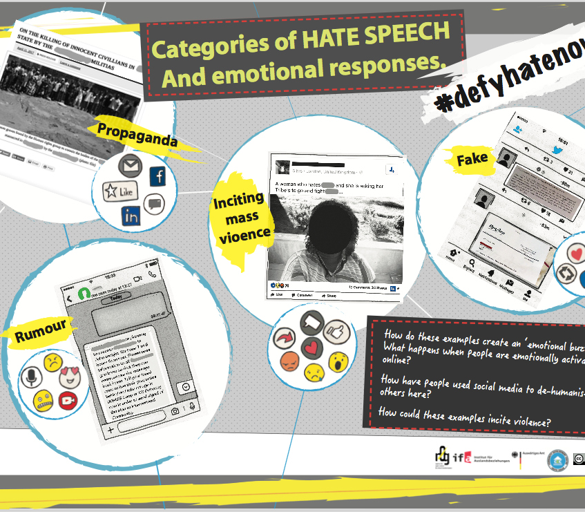 What is Online Hate Speech?
