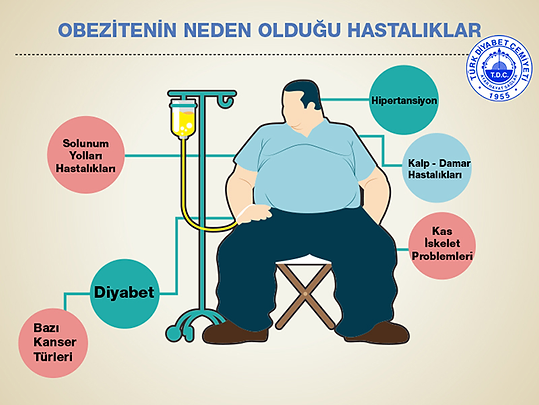 obezite.png