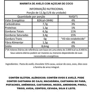 Marmita de Avelã com Açúcar de Coco