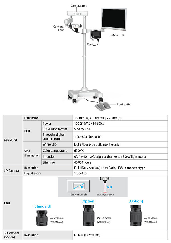 voms-102D Surgical microsope