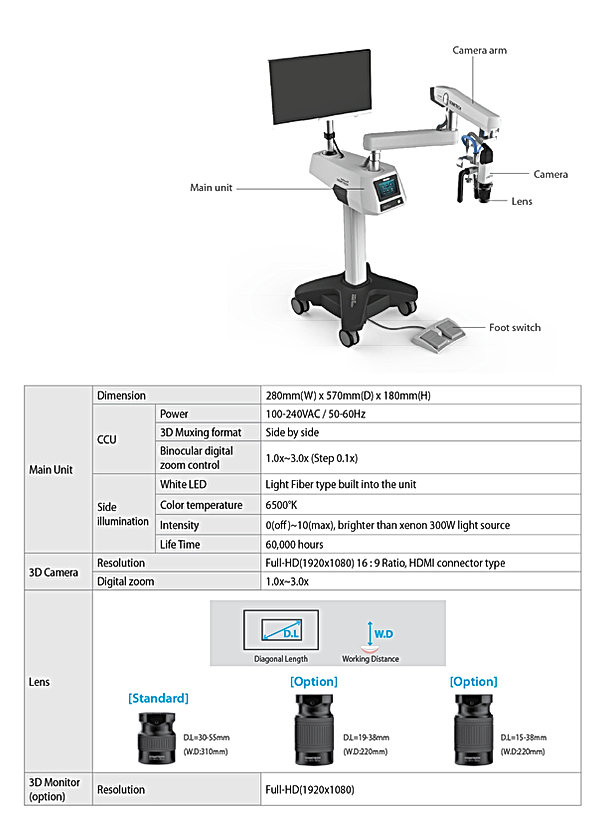 voms-101D Surgical microsope