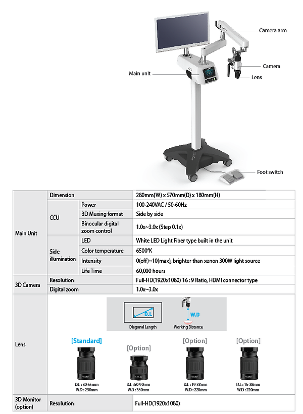 voms-101 Surgical microsope