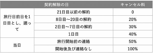 スクリーンショット 2020-10-01 14.43.22.png