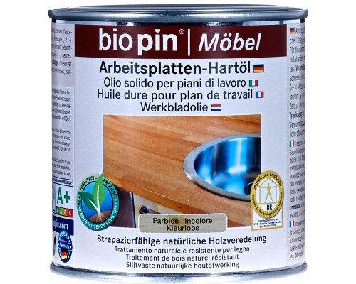 Bio pin Werkblad olie