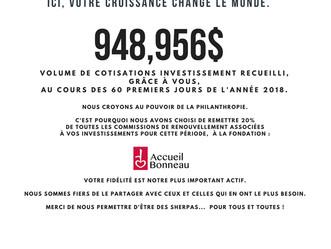 Pinel Services Financiers appuie l'Accueil Bonneau !