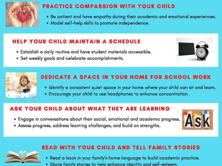 Tips For Parents                             Consejos Para Padres O Tutores     Konsèy Pou Paran Yo