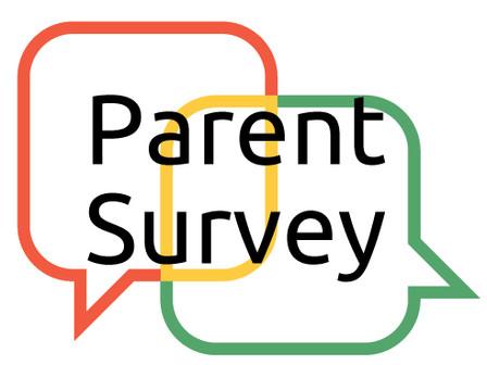 Parent Climate Surveys               Encuestas Para padres Sobre El Clima De La Escuela