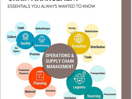 Book Review #177: Operations and Supply Chain Management