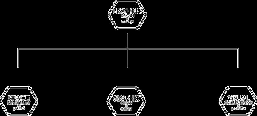 ブランディング,デザイン事務所,VI設計,コンセプト開発,サイン計画,広告制作,SP販促,WEB制作,茅ヶ崎,グラフィックデザイン