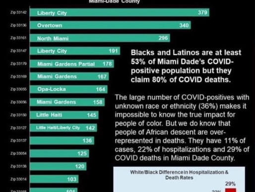 Miami Dade County COVID-19 UPDATE