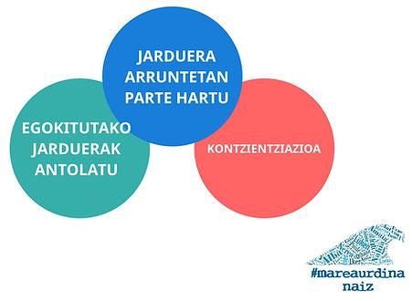 2019-02-01 15_23_23-Marea Urdina ELKARTE