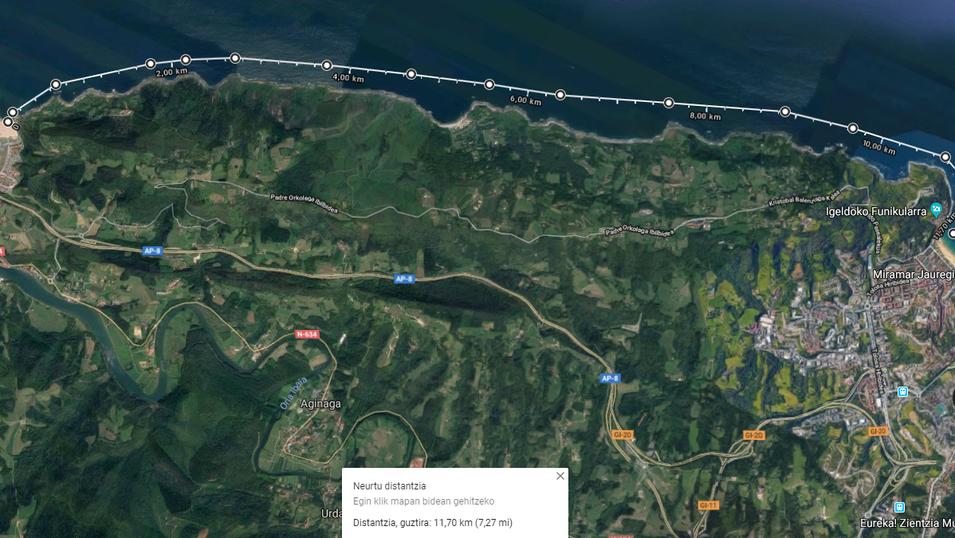9. Orio-Donosti (Ondarreta) 11.7 km