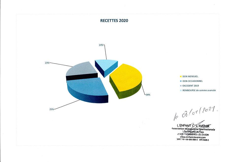 graphi recette 2020.jpg