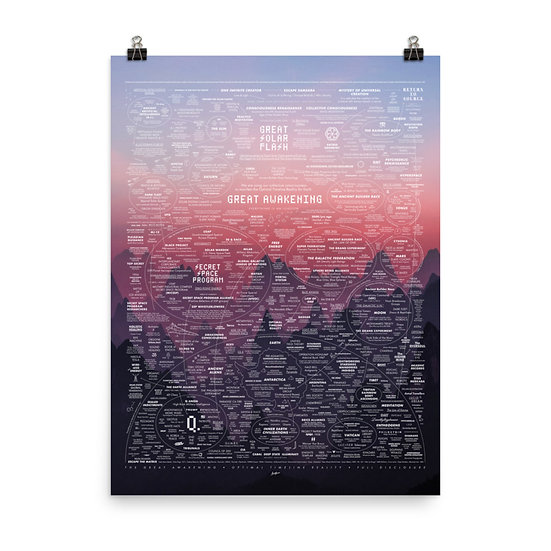 Great Awakening Map A New Dawn Edition Poster