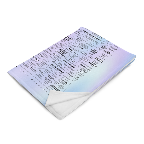 Great Awakening Map Blanket Throw Hologram