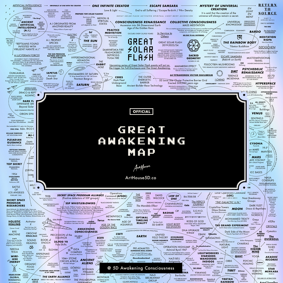 www.greatawakeningmap.co