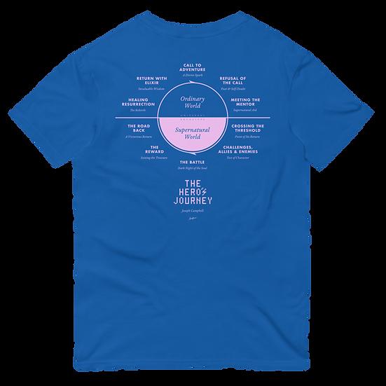 The Hero's Journey T-Shirt