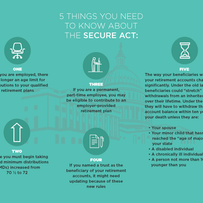 SECURE Act: How It Will Affect You and the Beneficiaries of Your Retirement Accounts
