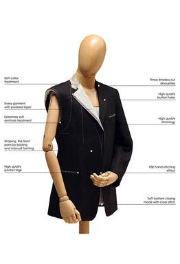 jacketconstruction.jpg