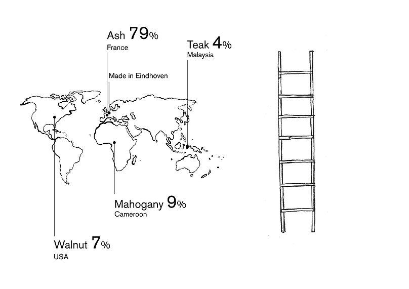 ladder1_certificat3.jpg